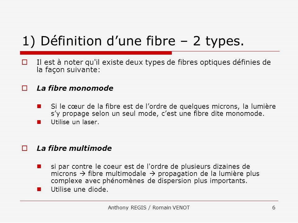 Anthony REGIS / Romain VENOT6 1) Définition dune fibre – 2 types. Il est à noter qu'il existe deux types de fibres optiques définies de la façon suiva