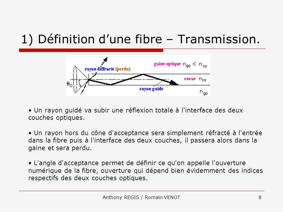 Anthony REGIS / Romain VENOT8 1) Définition dune fibre – Transmission. Un rayon guidé va subir une réflexion totale à l'interface des deux couches opt