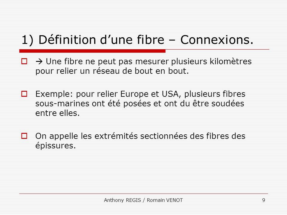 Anthony REGIS / Romain VENOT9 1) Définition dune fibre – Connexions. Une fibre ne peut pas mesurer plusieurs kilomètres pour relier un réseau de bout