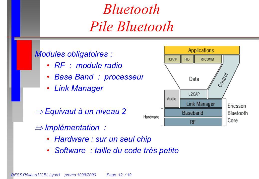 DESS Réseau UCBL Lyon1 promo 1999/2000 Page: 12 / 19 Bluetooth Pile Bluetooth Modules obligatoires : RF : module radio Base Band : processeur Link Manager Equivaut à un niveau 2 Implémentation : Hardware : sur un seul chip Software : taille du code très petite