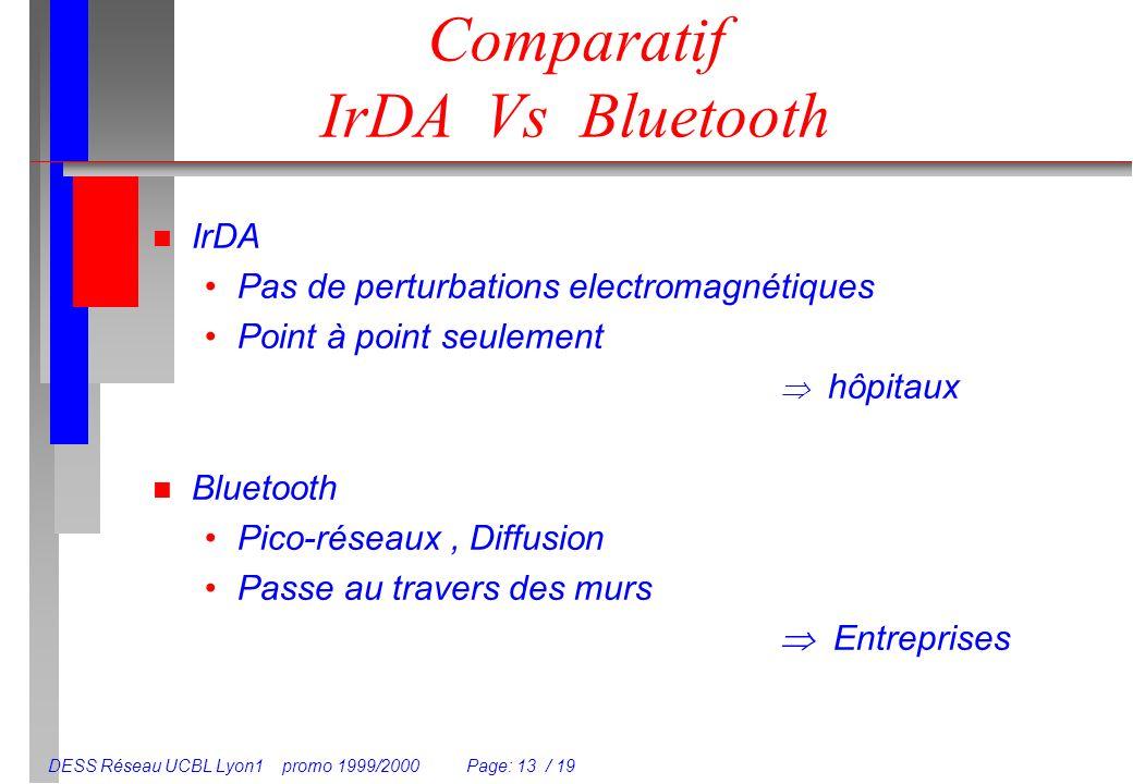DESS Réseau UCBL Lyon1 promo 1999/2000 Page: 13 / 19 Comparatif IrDA Vs Bluetooth n IrDA Pas de perturbations electromagnétiques Point à point seuleme