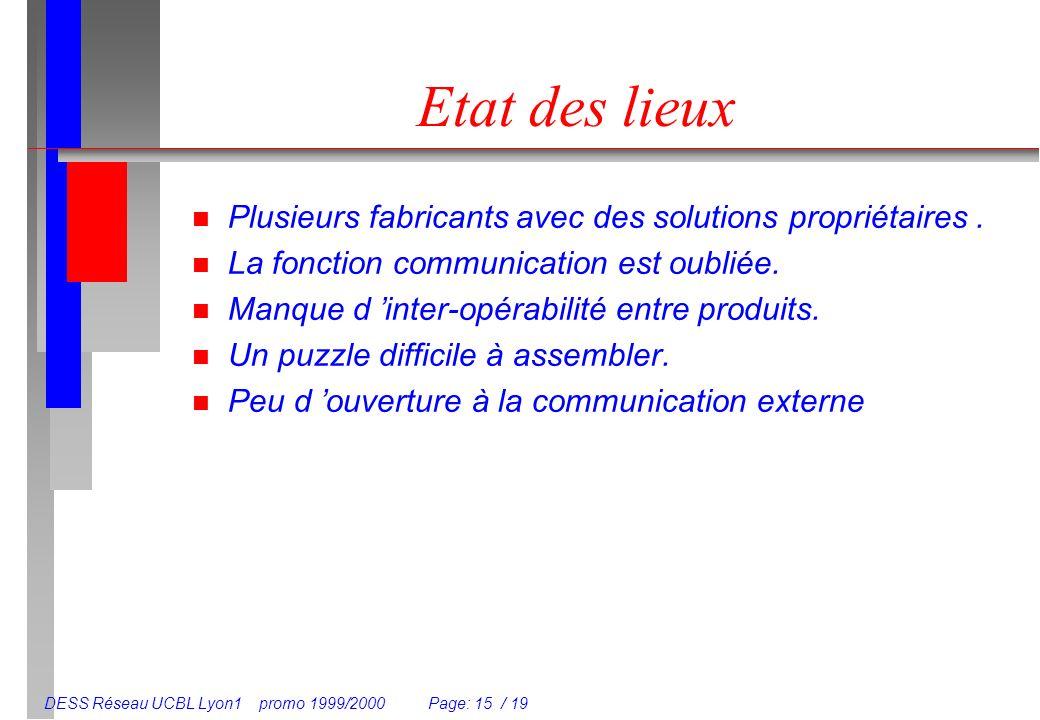 DESS Réseau UCBL Lyon1 promo 1999/2000 Page: 15 / 19 Etat des lieux n Plusieurs fabricants avec des solutions propriétaires. n La fonction communicati