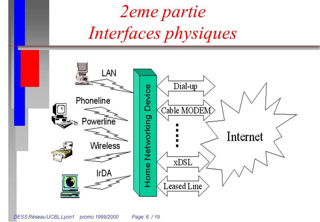 DESS Réseau UCBL Lyon1 promo 1999/2000 Page: 6 / 19 2eme partie Interfaces physiques