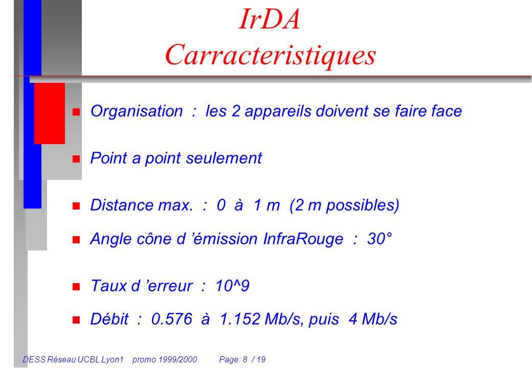 DESS Réseau UCBL Lyon1 promo 1999/2000 Page: 8 / 19 IrDA Carracteristiques n Organisation : les 2 appareils doivent se faire face n Point a point seulement n Distance max.