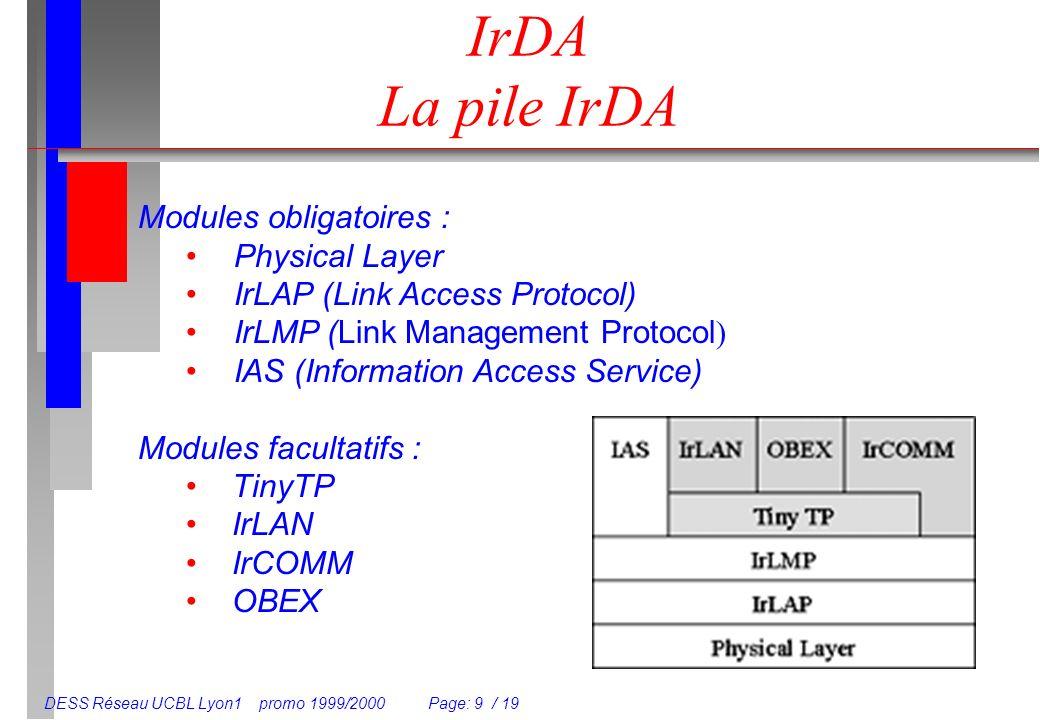 DESS Réseau UCBL Lyon1 promo 1999/2000 Page: 10 / 19 Bluetooth Histoire n Créé en 1998 (Ericsson, Nokia, IBM) n Actuellement 1371 groupes en font partie du S.I.G.