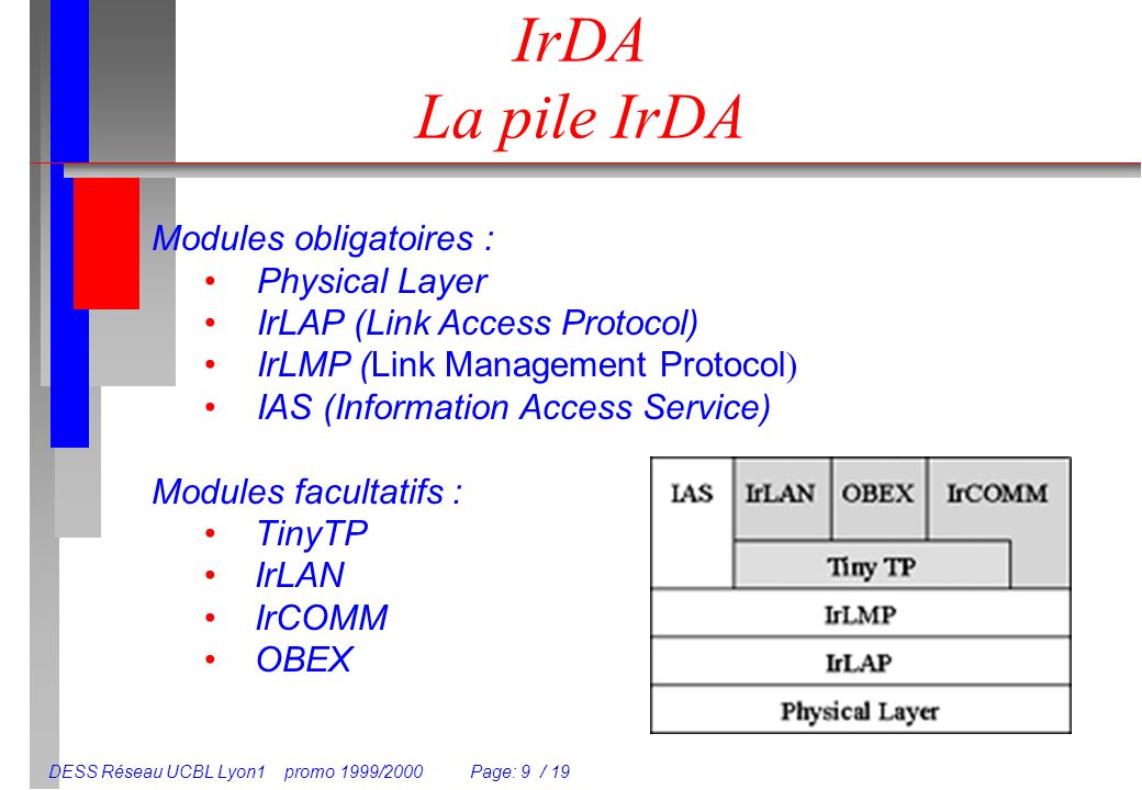 DESS Réseau UCBL Lyon1 promo 1999/2000 Page: 9 / 19 IrDA La pile IrDA Modules obligatoires : Physical Layer IrLAP (Link Access Protocol) IrLMP (Link Management Protocol ) IAS (Information Access Service) Modules facultatifs : TinyTP IrLAN IrCOMM OBEX