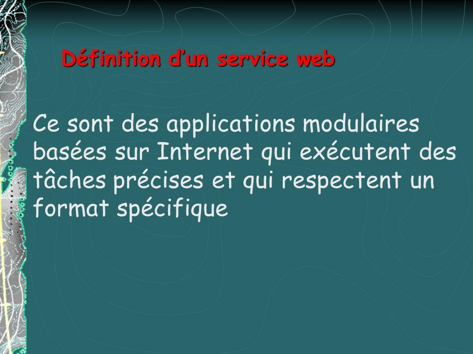 Mise en oeuvre des Services Web Catalogue des Services (UDDI) Société B Service B Application B Société A Service A Application A Service A Publication (WSDL) Recherche Utilisation au travers du réseau (SOAP) Service B Recherche (WSDL) Publication