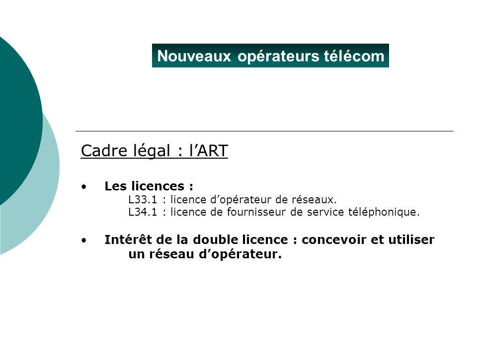 Nouveaux opérateurs télécom Cadre légal : lART Les licences : L33.1 : licence dopérateur de réseaux. L34.1 : licence de fournisseur de service télépho
