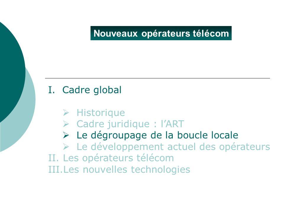 Nouveaux opérateurs télécom I.Cadre global Historique Cadre juridique : lART Le dégroupage de la boucle locale Le développement actuel des opérateurs