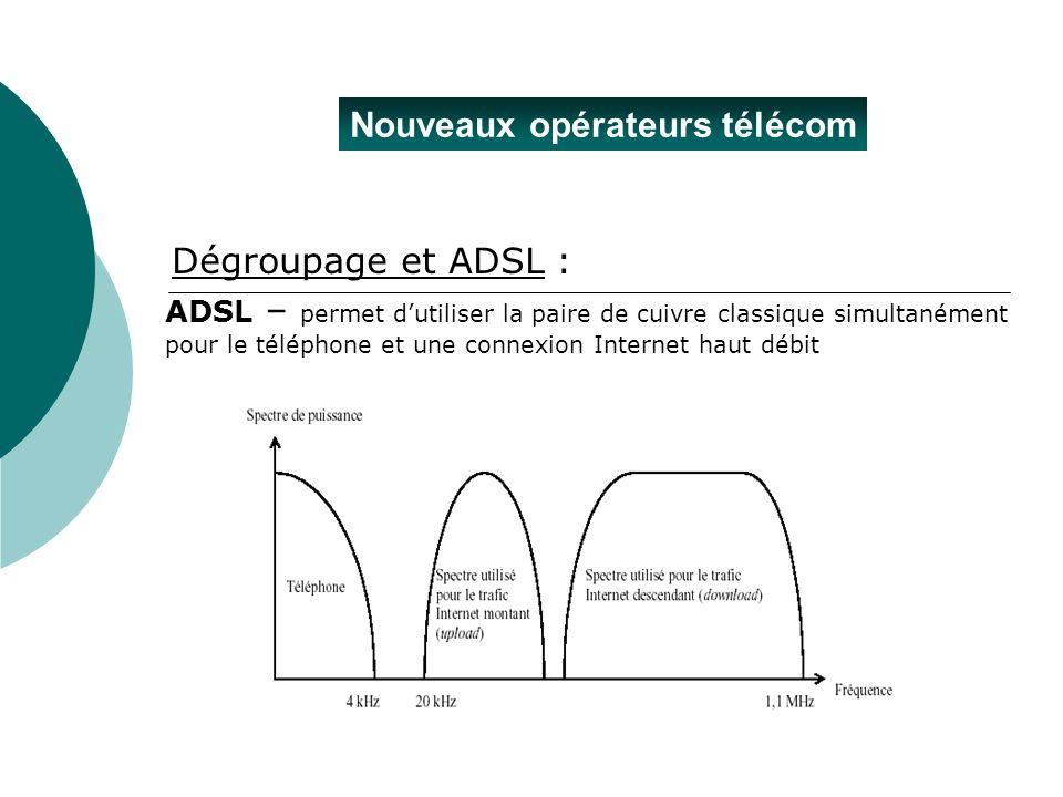Nouveaux opérateurs télécom ADSL – permet dutiliser la paire de cuivre classique simultanément pour le téléphone et une connexion Internet haut débit