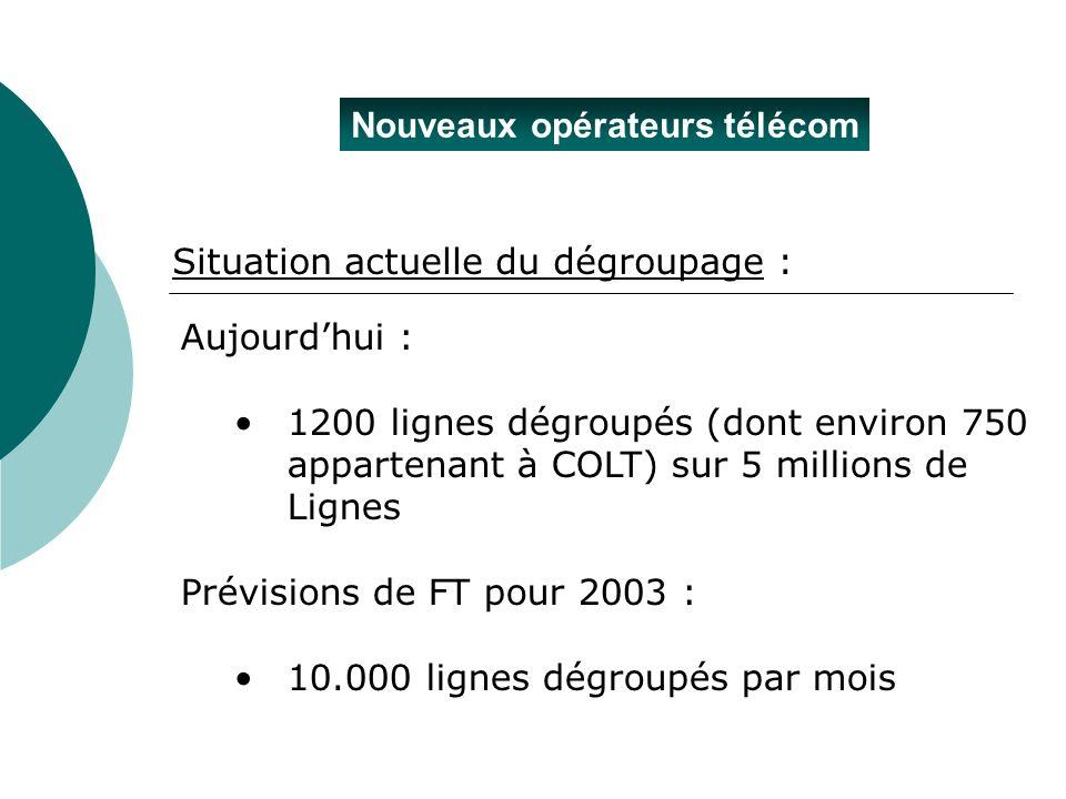 Nouveaux opérateurs télécom Aujourdhui : 1200 lignes dégroupés (dont environ 750 appartenant à COLT) sur 5 millions de Lignes Prévisions de FT pour 20