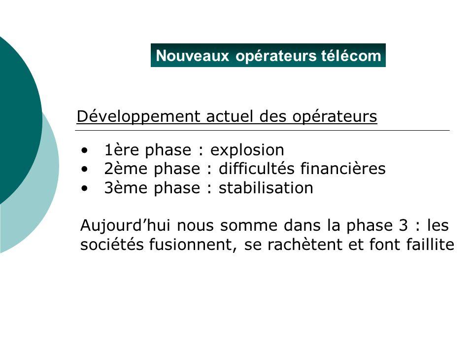 Nouveaux opérateurs télécom Développement actuel des opérateurs 1ère phase : explosion 2ème phase : difficultés financières 3ème phase : stabilisation