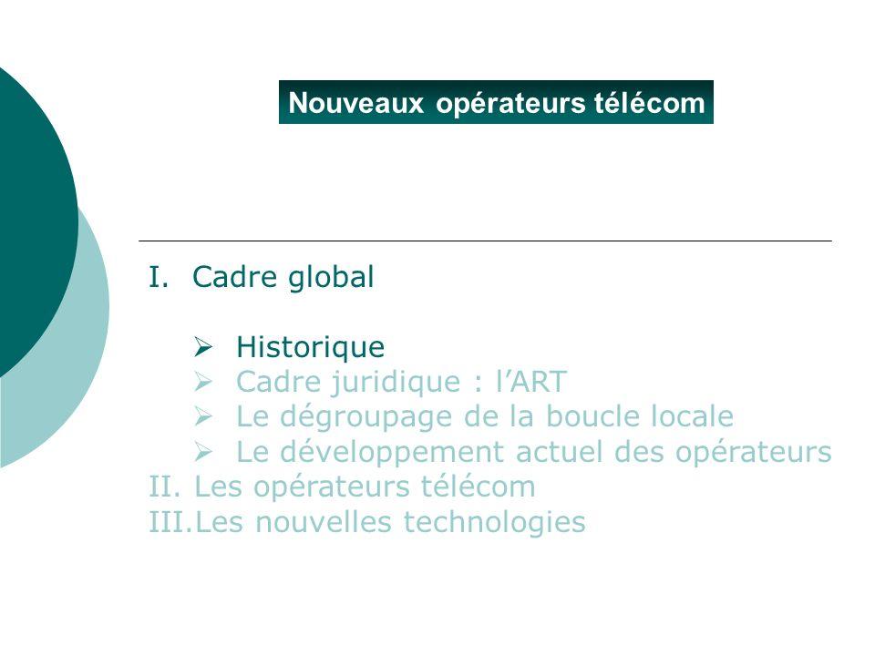 Nouveaux opérateurs télécom 1996 – Telecom Reform Act Changements dans le monde des télécoms - Une nouvelle réglementation du marché - Larrivée des nouveaux opérateurs - Une baisse des prix Historique
