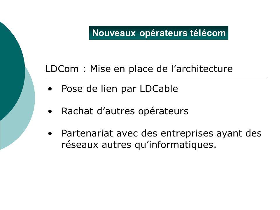 Nouveaux opérateurs télécom LDCom : Mise en place de larchitecture Pose de lien par LDCable Rachat dautres opérateurs Partenariat avec des entreprises