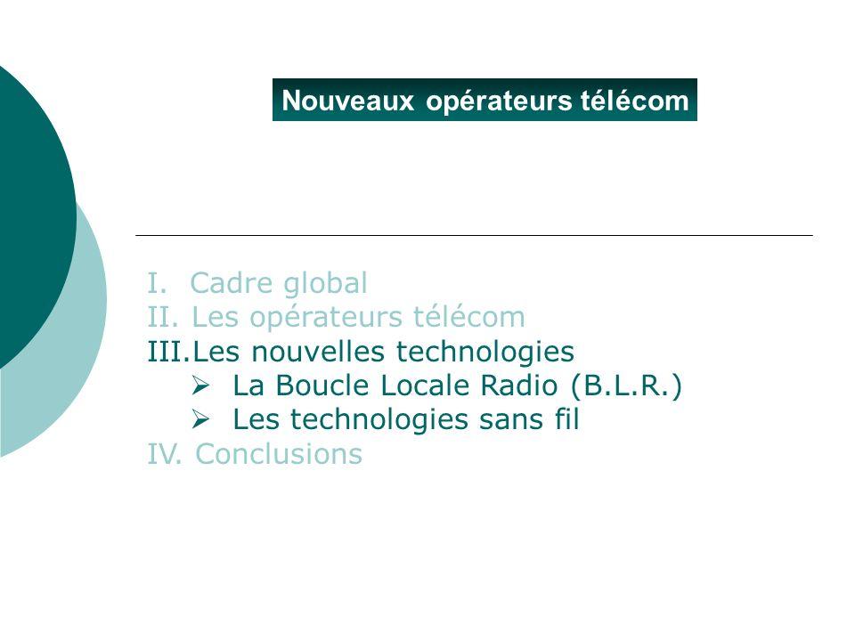 Nouveaux opérateurs télécom I.Cadre global II. Les opérateurs télécom III.Les nouvelles technologies La Boucle Locale Radio (B.L.R.) Les technologies