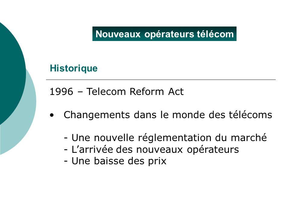 Nouveaux opérateurs télécom 1996 – Telecom Reform Act Changements dans le monde des télécoms - Une nouvelle réglementation du marché - Larrivée des no