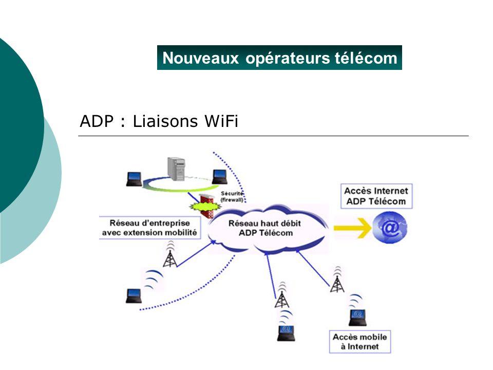 Nouveaux opérateurs télécom ADP : Liaisons WiFi