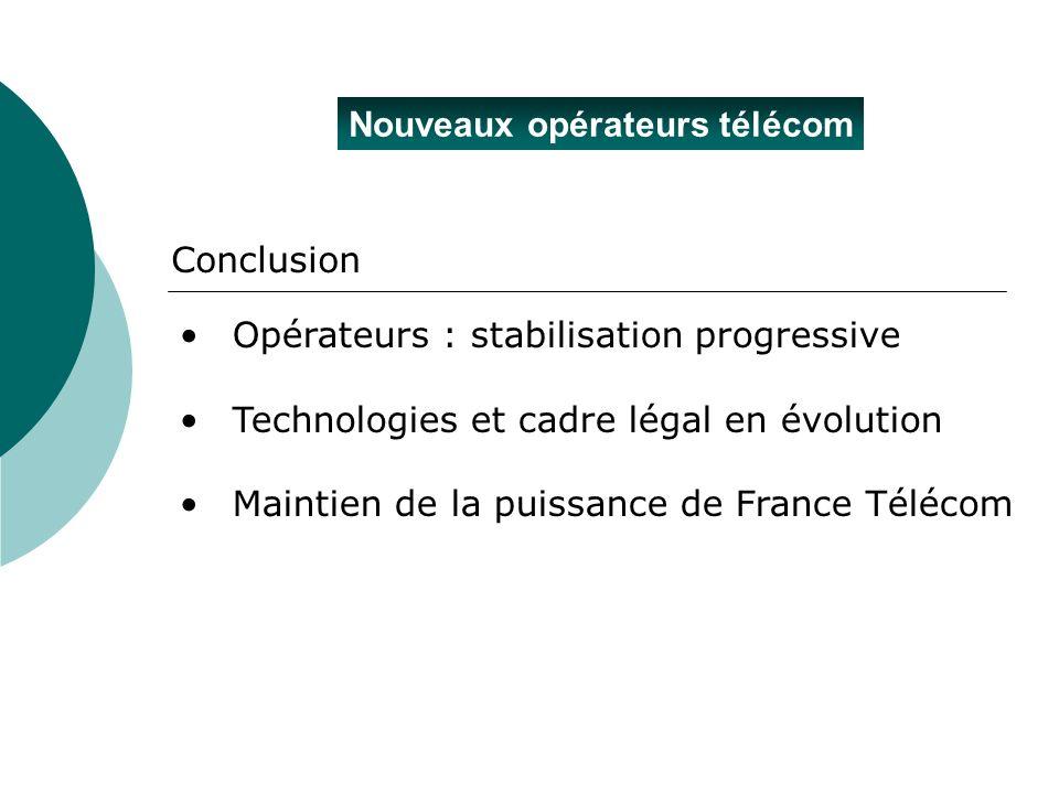 Nouveaux opérateurs télécom Conclusion Opérateurs : stabilisation progressive Technologies et cadre légal en évolution Maintien de la puissance de Fra