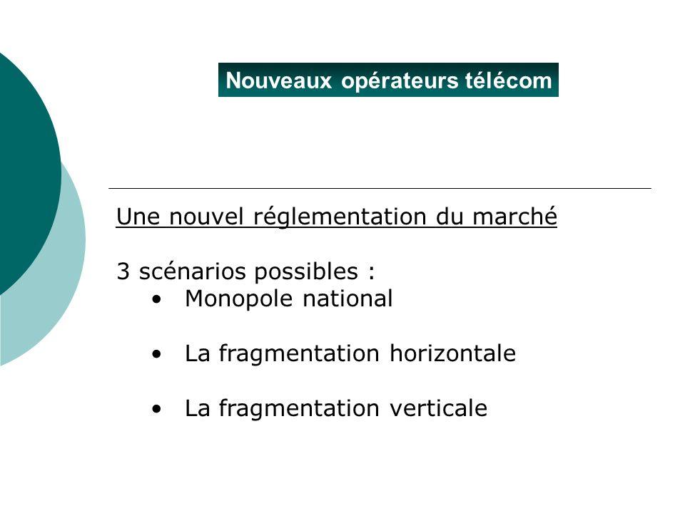 Nouveaux opérateurs télécom Une nouvel réglementation du marché 3 scénarios possibles : Monopole national La fragmentation horizontale La fragmentatio