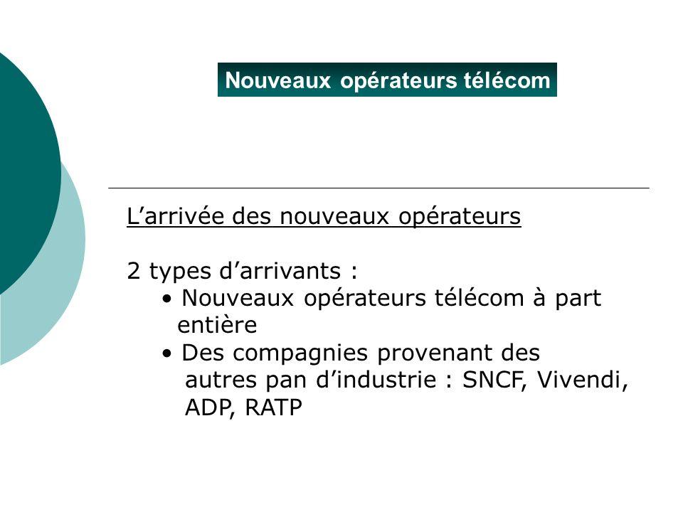 Nouveaux opérateurs télécom Larrivée des nouveaux opérateurs 2 types darrivants : Nouveaux opérateurs télécom à part entière Des compagnies provenant