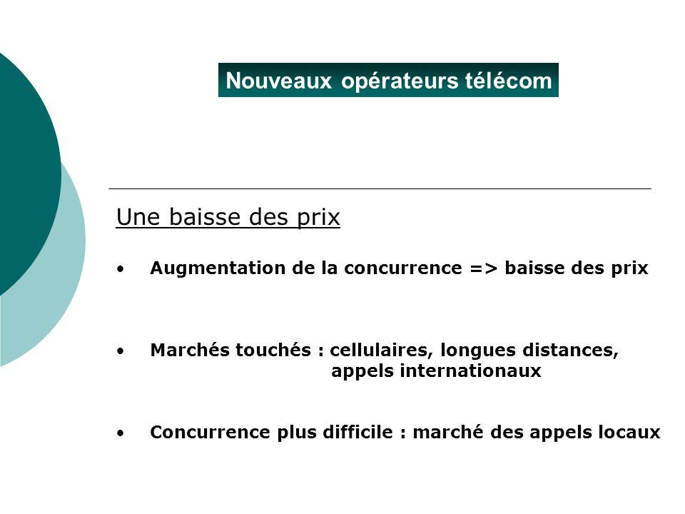 Nouveaux opérateurs télécom Une baisse des prix Augmentation de la concurrence => baisse des prix Marchés touchés : cellulaires, longues distances, ap
