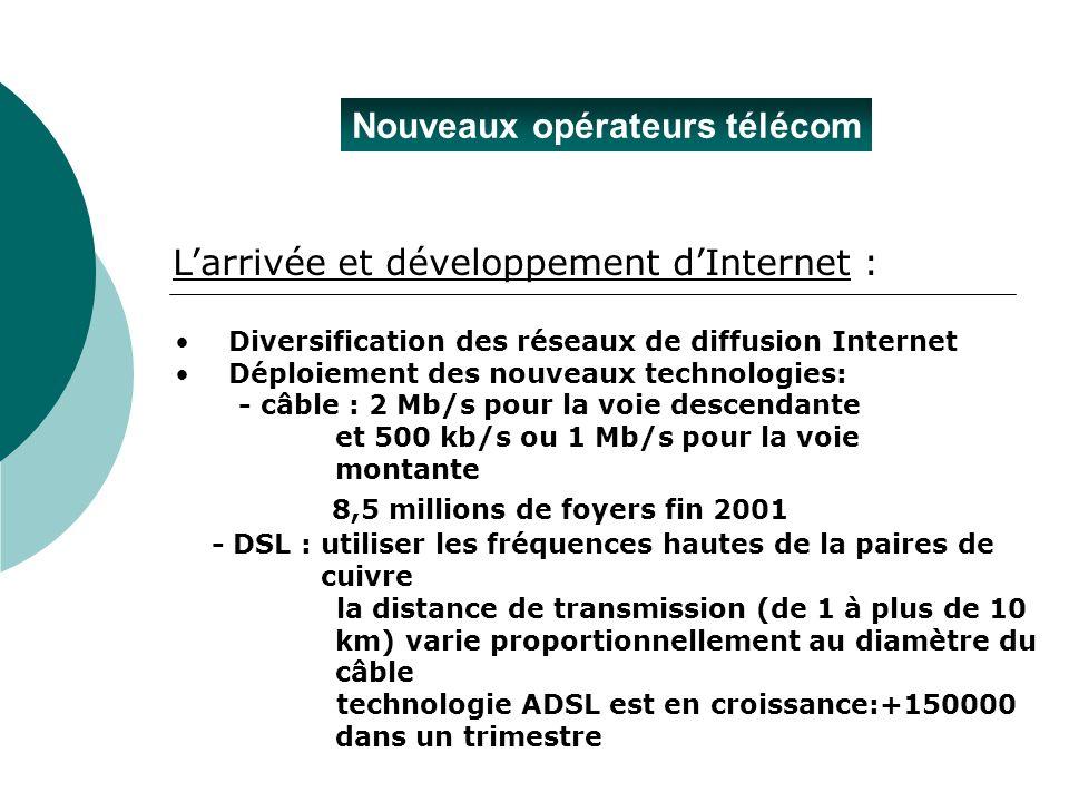 Nouveaux opérateurs télécom Diversification des réseaux de diffusion Internet Déploiement des nouveaux technologies: - câble : 2 Mb/s pour la voie des