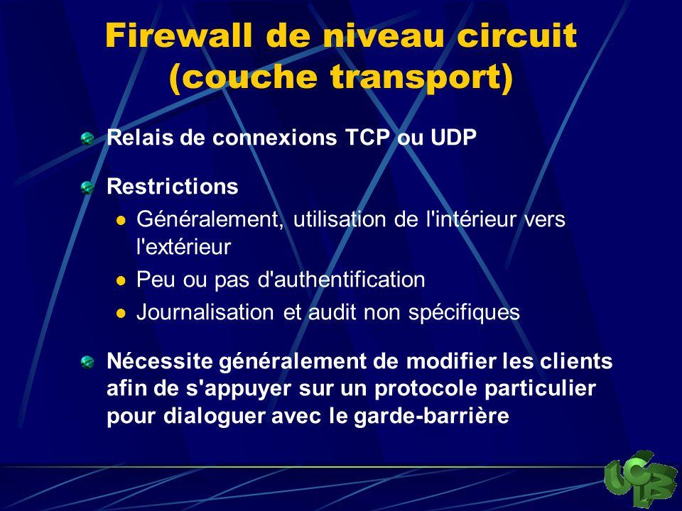 Firewall de niveau circuit (couche transport) Relais de connexions TCP ou UDP Restrictions Généralement, utilisation de l intérieur vers l extérieur Peu ou pas d authentification Journalisation et audit non spécifiques Nécessite généralement de modifier les clients afin de s appuyer sur un protocole particulier pour dialoguer avec le garde-barrière