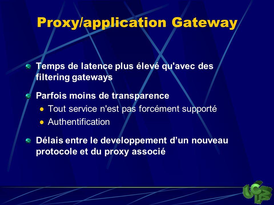 Proxy/application Gateway Temps de latence plus élevé qu avec des filtering gateways Parfois moins de transparence Tout service n est pas forcément supporté Authentification Délais entre le developpement dun nouveau protocole et du proxy associé