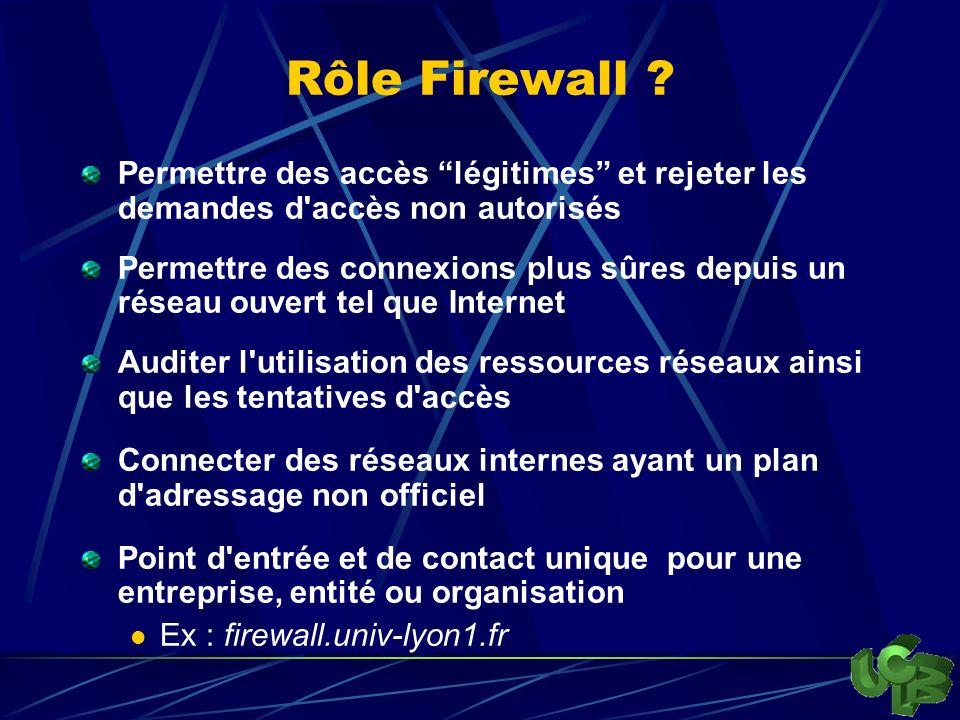 Rôle Firewall .