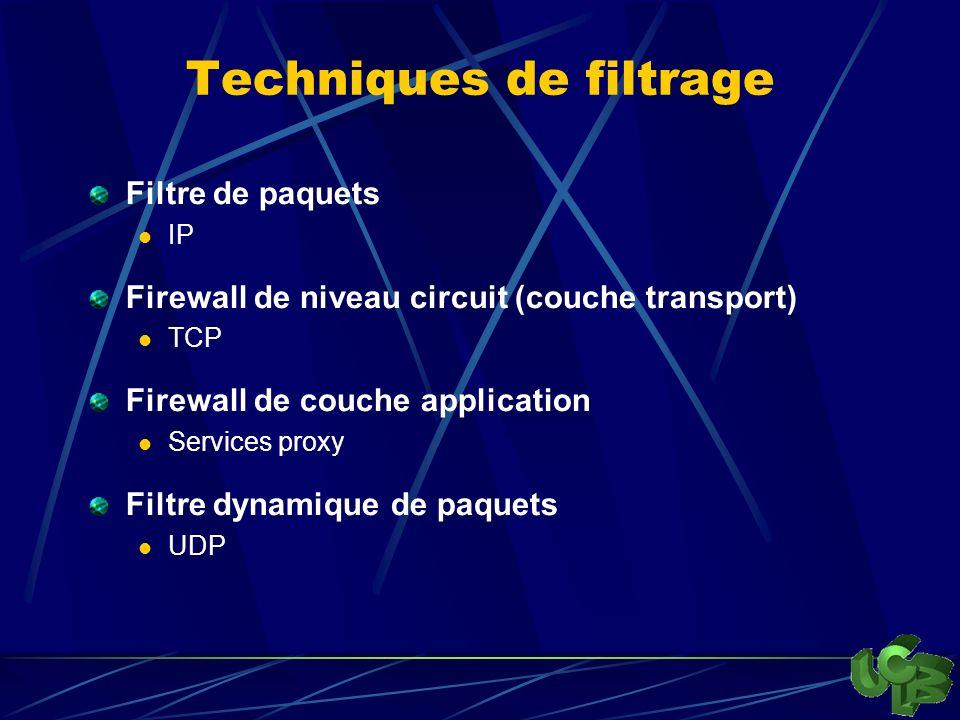 Techniques de filtrage Filtre de paquets IP Firewall de niveau circuit (couche transport) TCP Firewall de couche application Services proxy Filtre dynamique de paquets UDP