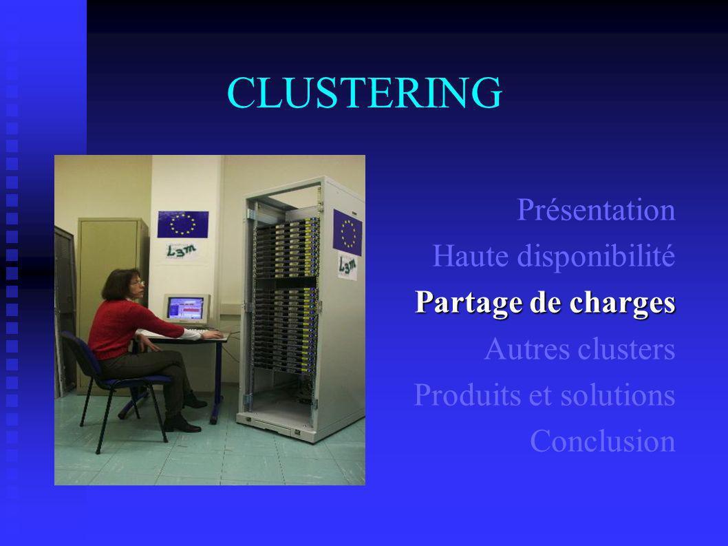 CLUSTERING Présentation Haute disponibilité Partage de charges Autres clusters Produits et solutions Conclusion