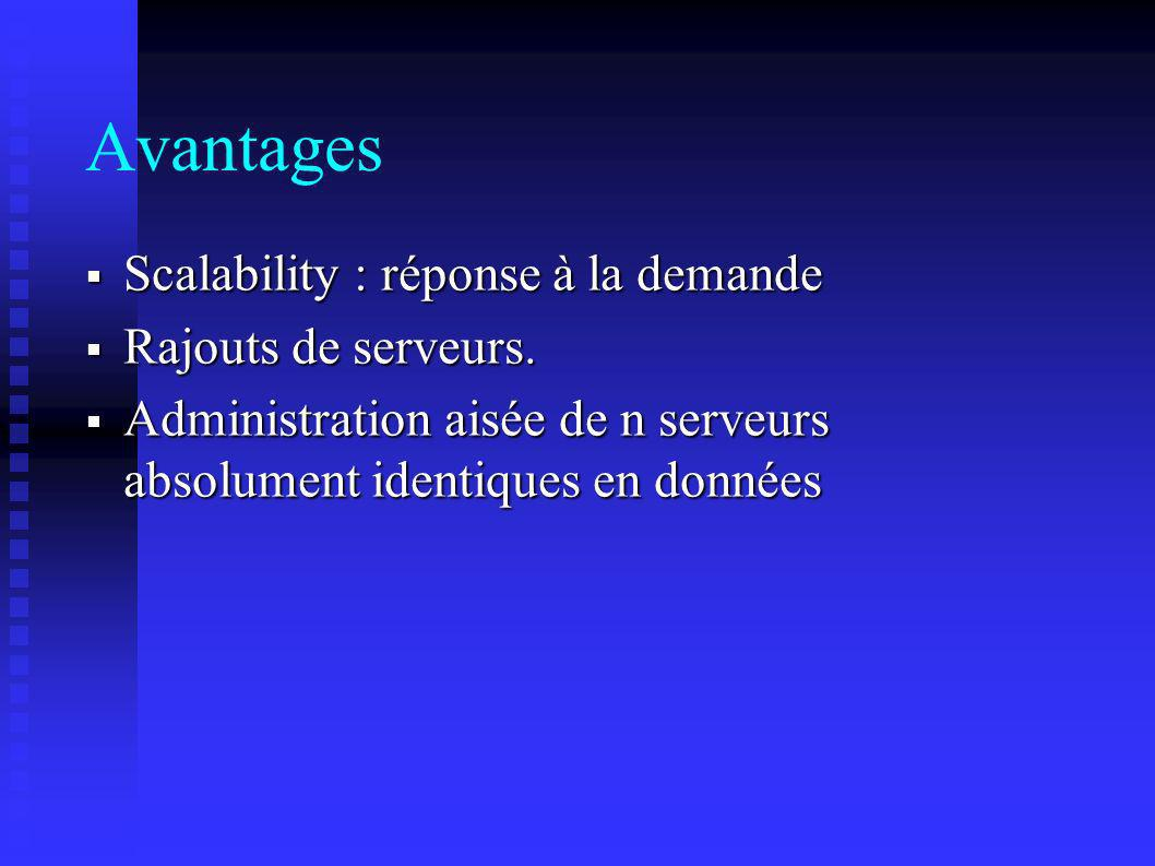 Avantages Scalability : réponse à la demande Scalability : réponse à la demande Rajouts de serveurs. Rajouts de serveurs. Administration aisée de n se
