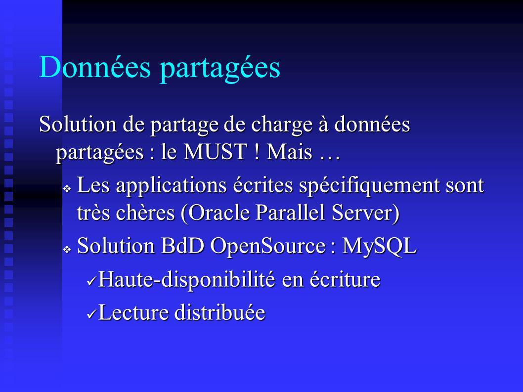 Données partagées Solution de partage de charge à données partagées : le MUST ! Mais … Les applications écrites spécifiquement sont très chères (Oracl