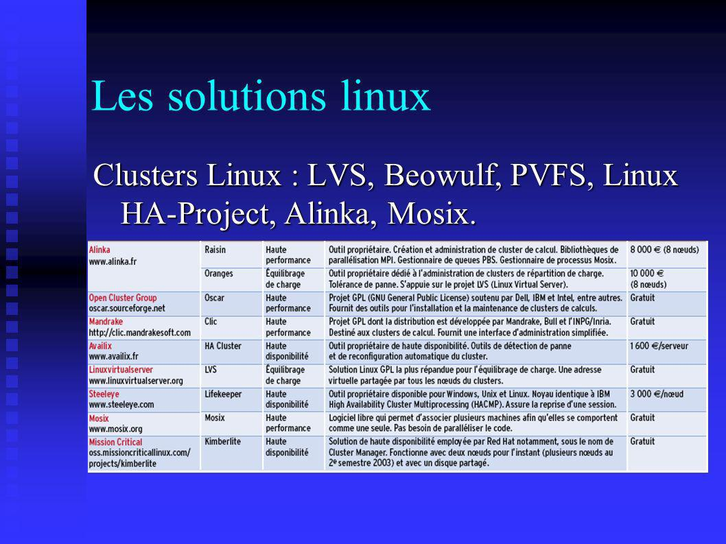 Les solutions linux Clusters Linux : LVS, Beowulf, PVFS, Linux HA-Project, Alinka, Mosix.