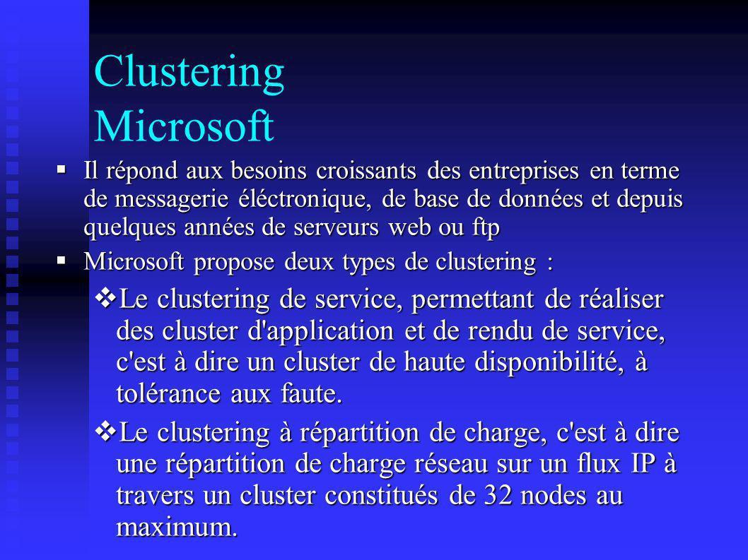 Clustering Microsoft Il répond aux besoins croissants des entreprises en terme de messagerie éléctronique, de base de données et depuis quelques année