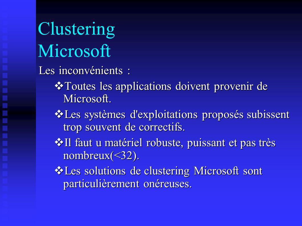 Clustering Microsoft Les inconvénients : Toutes les applications doivent provenir de Microsoft. Toutes les applications doivent provenir de Microsoft.