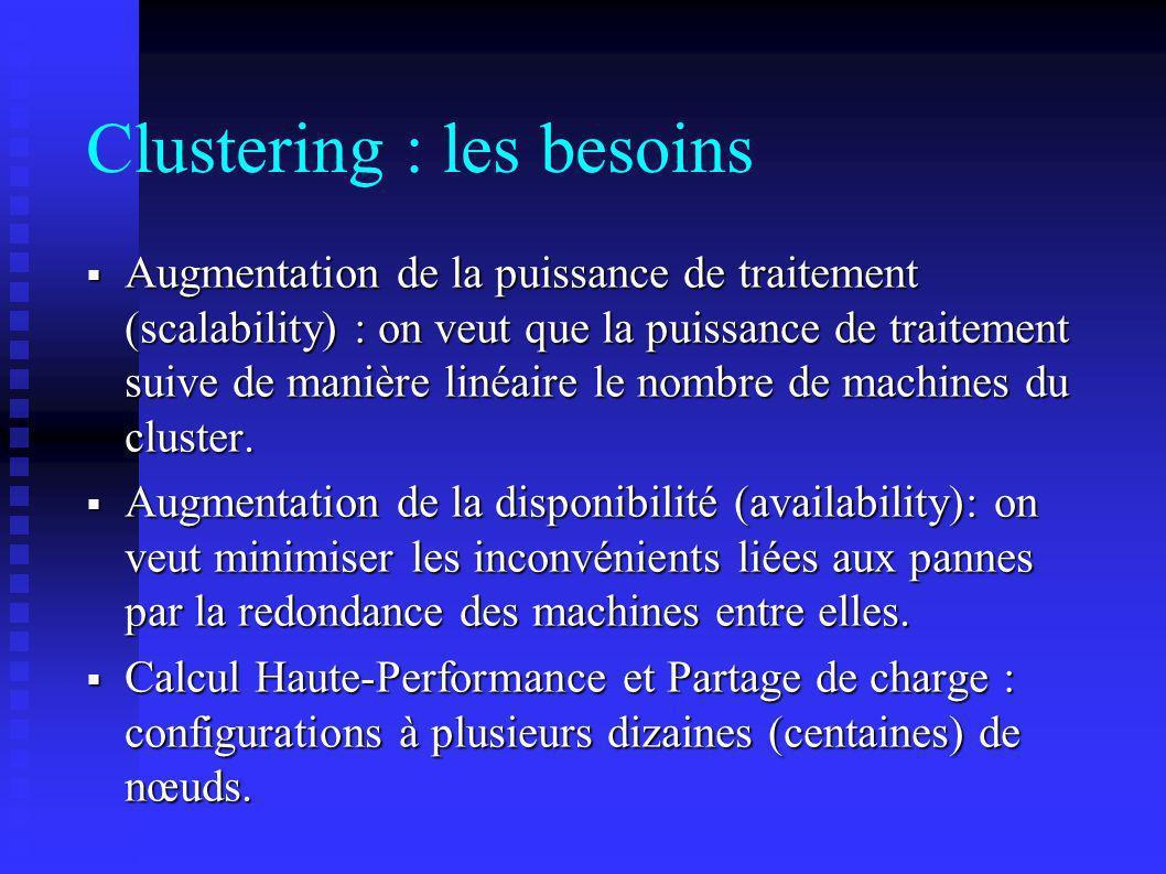Clustering : les besoins Augmentation de la puissance de traitement (scalability) : on veut que la puissance de traitement suive de manière linéaire l