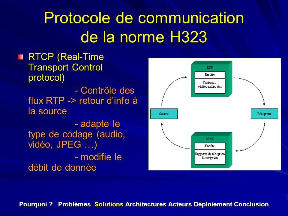 Protocole de communication de la norme H323 RTCP (Real-Time Transport Control protocol) - Contrôle des flux RTP -> retour dinfo à la source - adapte l
