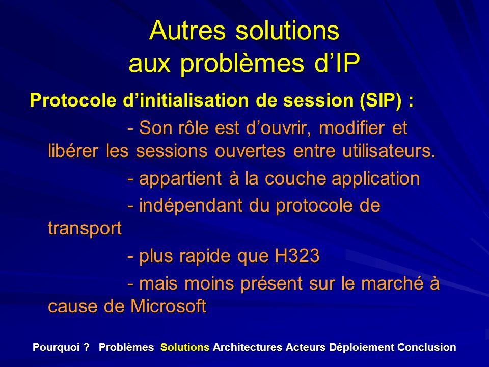 Autres solutions aux problèmes dIP Protocole dinitialisation de session (SIP) : - Son rôle est douvrir, modifier et libérer les sessions ouvertes entr