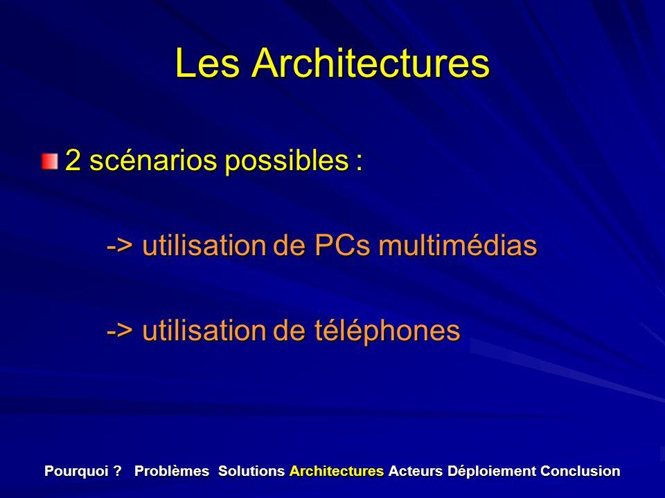 Les Architectures 2 scénarios possibles : -> utilisation de PCs multimédias -> utilisation de téléphones Pourquoi ? Problèmes Solutions Architectures