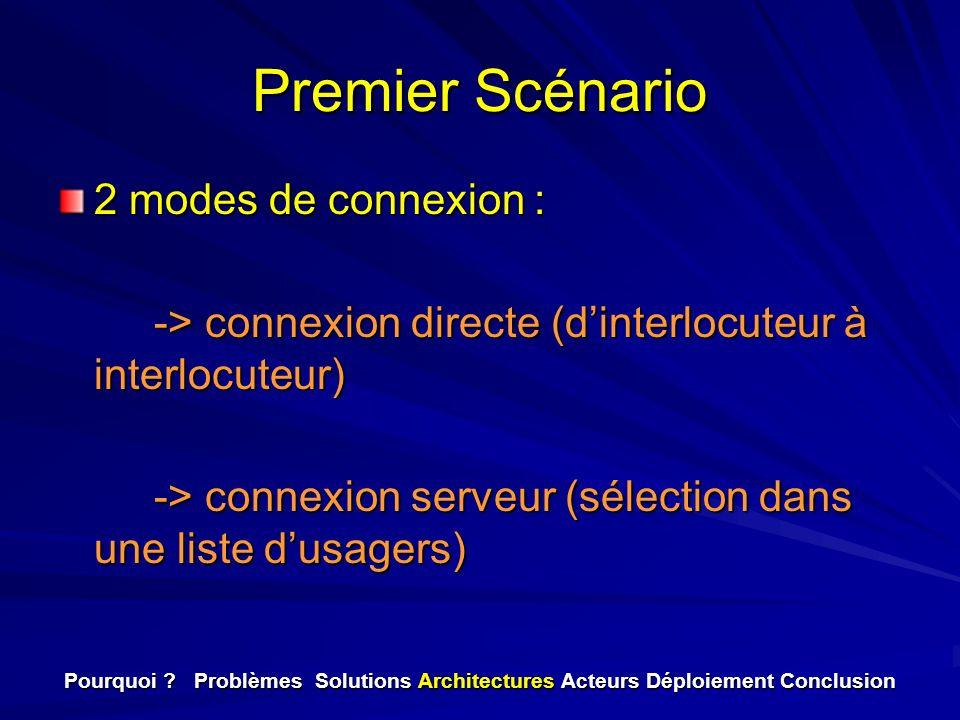 Premier Scénario 2 modes de connexion : -> connexion directe (dinterlocuteur à interlocuteur) -> connexion serveur (sélection dans une liste dusagers)