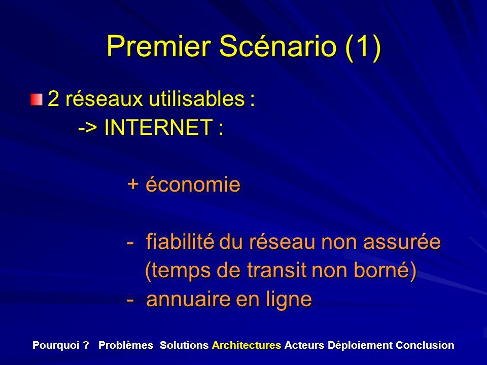 Premier Scénario (1) 2 réseaux utilisables : -> INTERNET : + économie - fiabilité du réseau non assurée (temps de transit non borné) (temps de transit