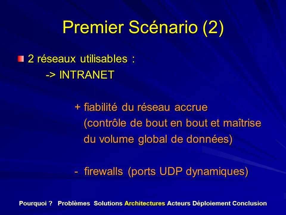 Premier Scénario (2) 2 réseaux utilisables : -> INTRANET + fiabilité du réseau accrue (contrôle de bout en bout et maîtrise (contrôle de bout en bout