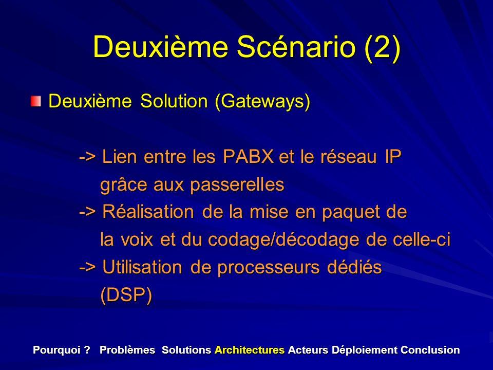 Deuxième Scénario (2) Deuxième Solution (Gateways) -> Lien entre les PABX et le réseau IP grâce aux passerelles grâce aux passerelles -> Réalisation d