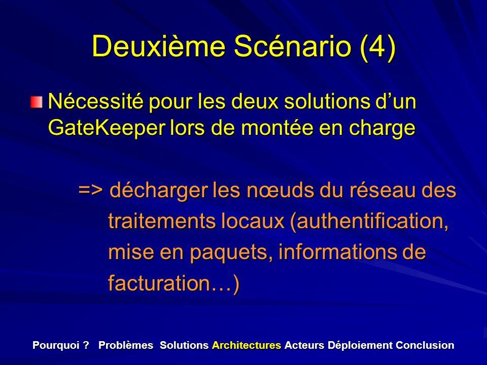 Deuxième Scénario (4) Nécessité pour les deux solutions dun GateKeeper lors de montée en charge => décharger les nœuds du réseau des traitements locau