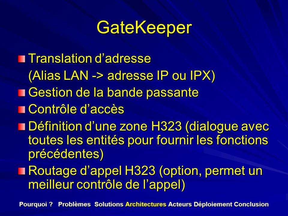 GateKeeper Translation dadresse (Alias LAN -> adresse IP ou IPX) Gestion de la bande passante Contrôle daccès Définition dune zone H323 (dialogue avec