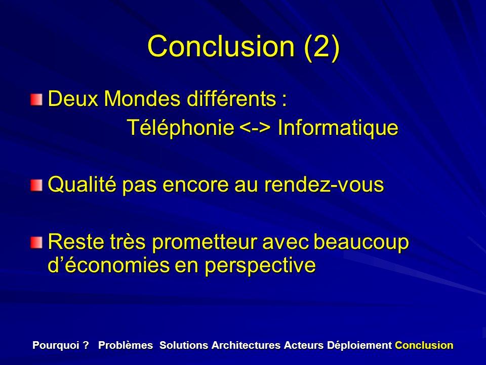 Conclusion (2) Deux Mondes différents : Téléphonie Informatique Téléphonie Informatique Qualité pas encore au rendez-vous Reste très prometteur avec b