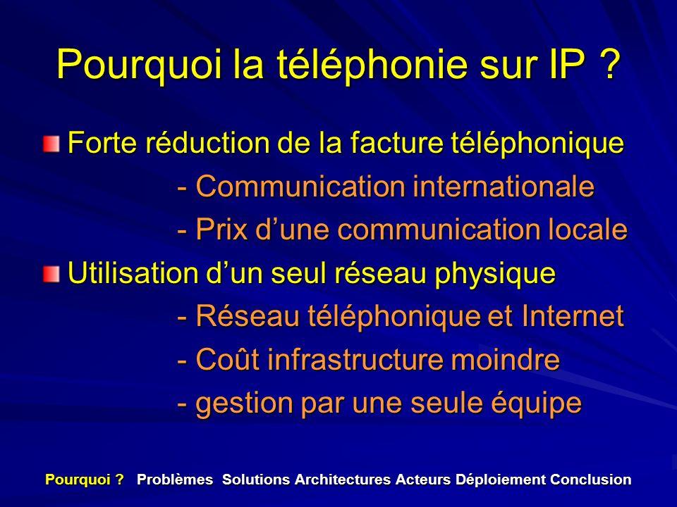 Pourquoi la téléphonie sur IP ? Forte réduction de la facture téléphonique - Communication internationale - Prix dune communication locale Utilisation