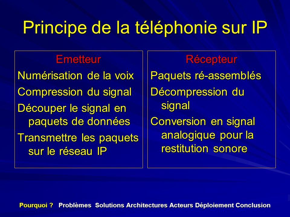 Principe de la téléphonie sur IP Emetteur Emetteur Numérisation de la voix Compression du signal Découper le signal en paquets de données Transmettre