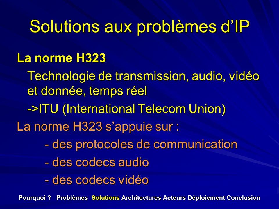 Solutions aux problèmes dIP La norme H323 Technologie de transmission, audio, vidéo et donnée, temps réel ->ITU (International Telecom Union) La norme